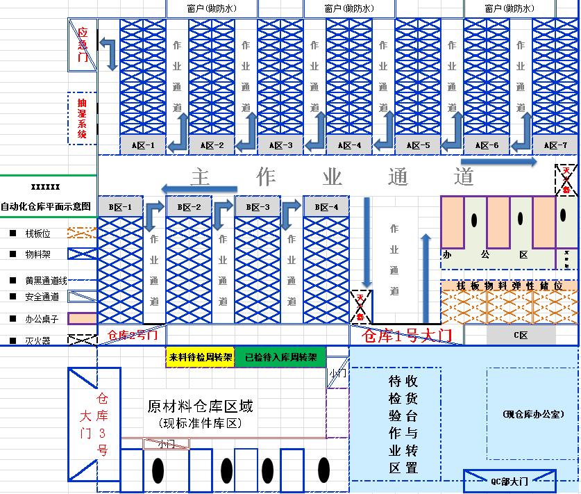 仓库总在变,用Excel软件做的仓库平面规划图,请赐教 现场管理经验